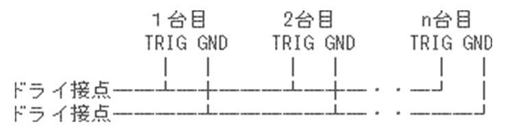 img_qa_trigger.jpg
